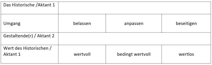 Werteordnung SIA Tabelle.jpeg